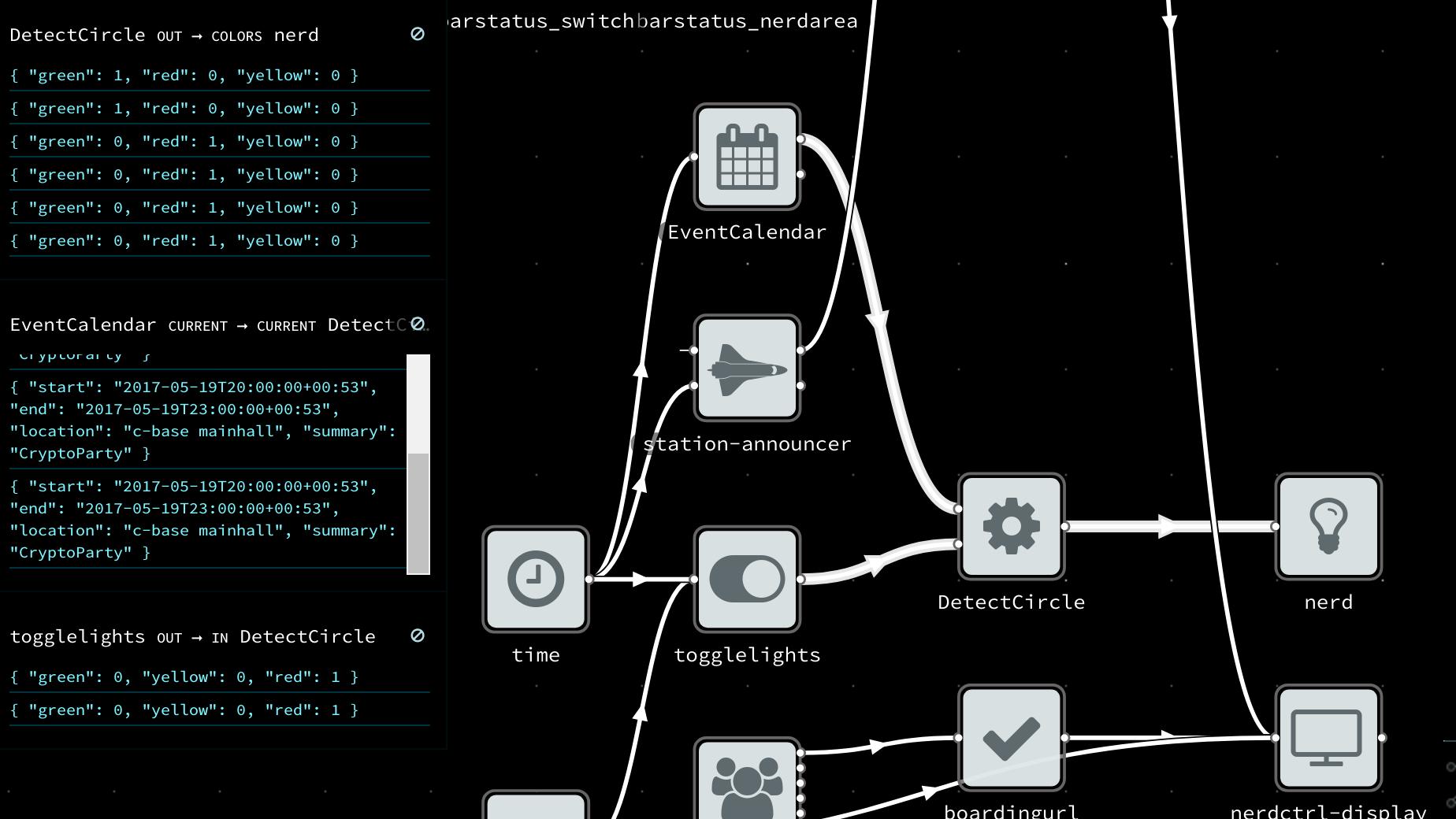 Flowhub | Internet of Things