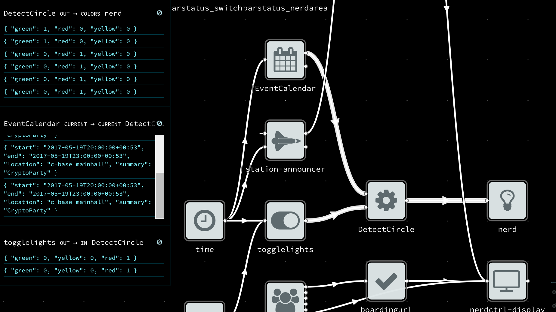 Flowhub Process Flow Diagram Javascript Iot Platform